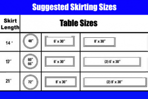 table skirt sizing