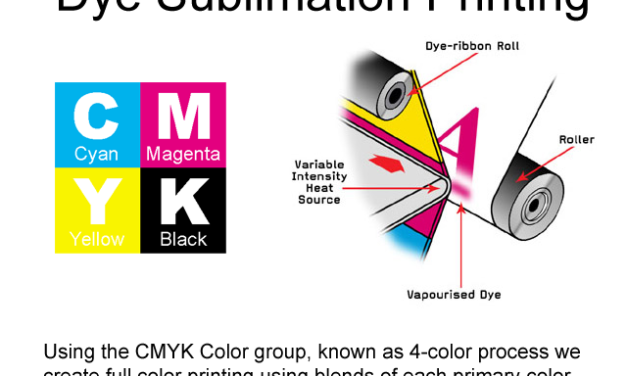 Dye Sublimation Printing vs Screen Printing ?